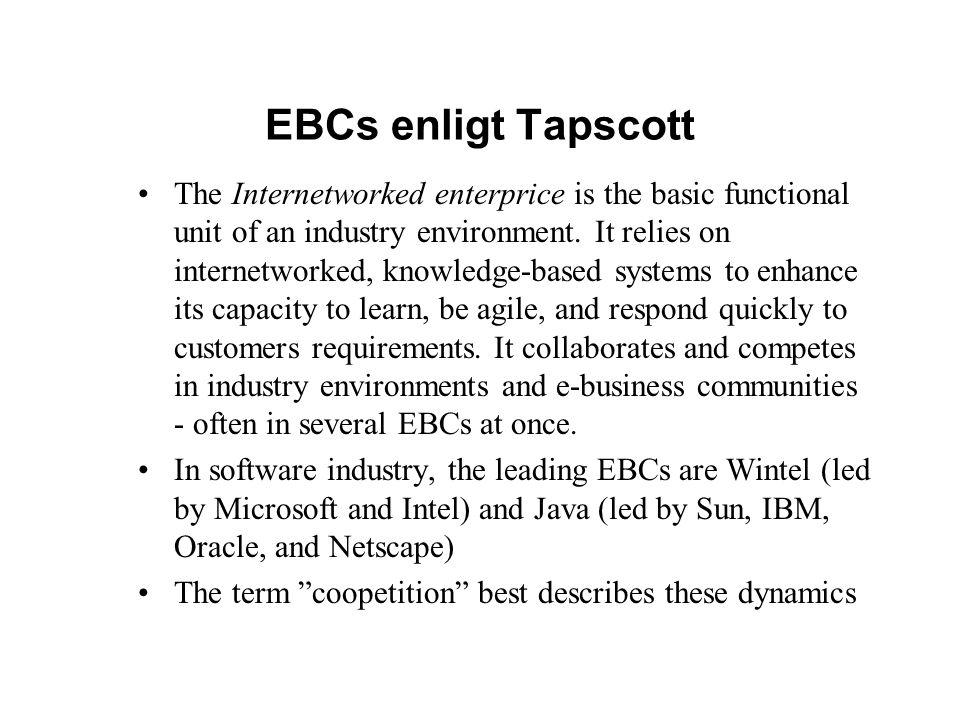 EBCs enligt Tapscott