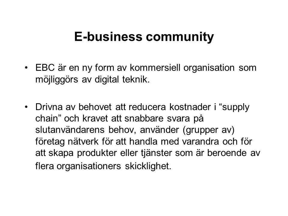 E-business community EBC är en ny form av kommersiell organisation som möjliggörs av digital teknik.