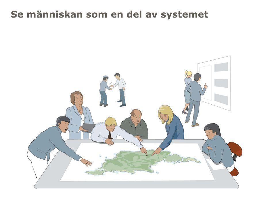 Se människan som en del av systemet