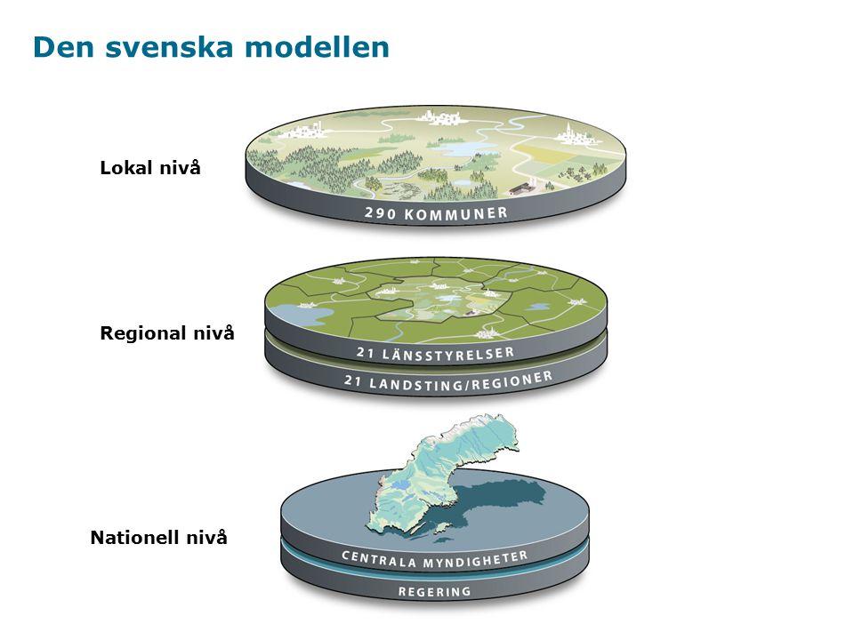 Den svenska modellen Lokal nivå Regional nivå Nationell nivå