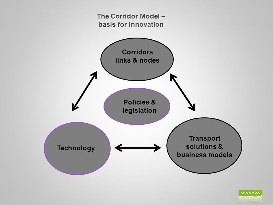 The Corridor Model – basis for innovation