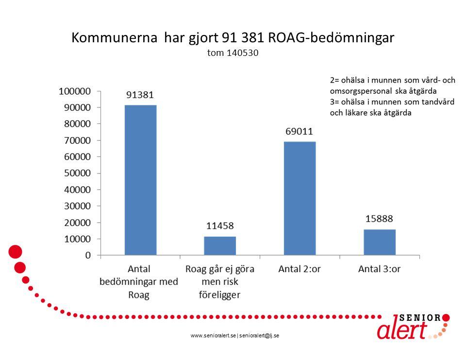 Kommunerna har gjort 91 381 ROAG-bedömningar tom 140530