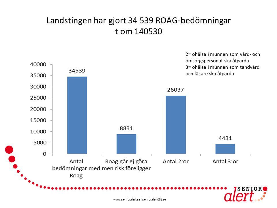 Landstingen har gjort 34 539 ROAG-bedömningar t om 140530
