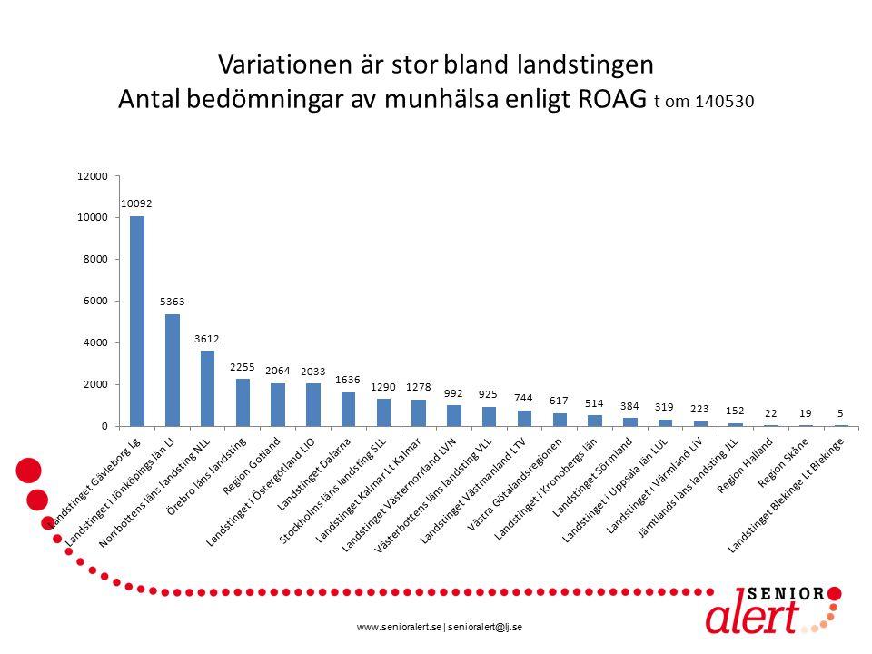 Variationen är stor bland landstingen Antal bedömningar av munhälsa enligt ROAG t om 140530