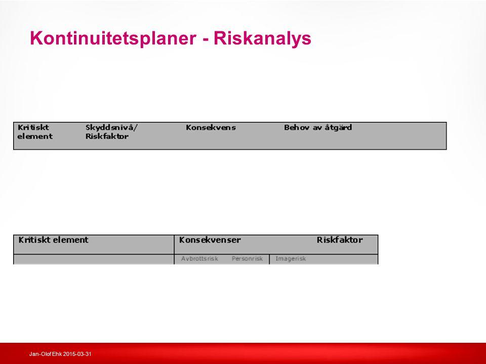 Kontinuitetsplaner - Riskanalys