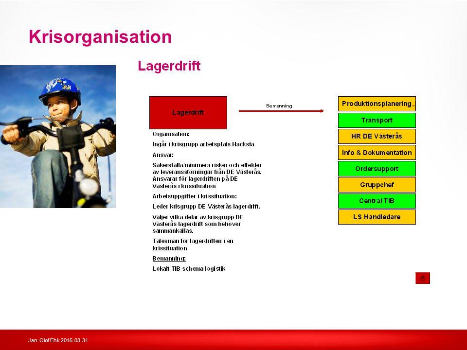Krisorganisation