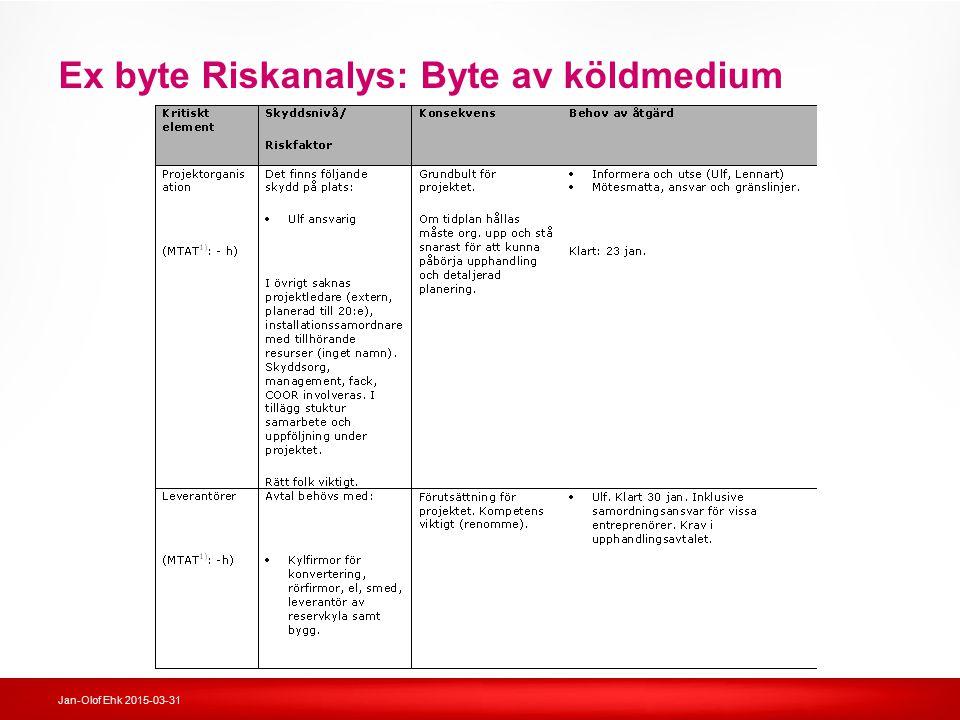 Ex byte Riskanalys: Byte av köldmedium