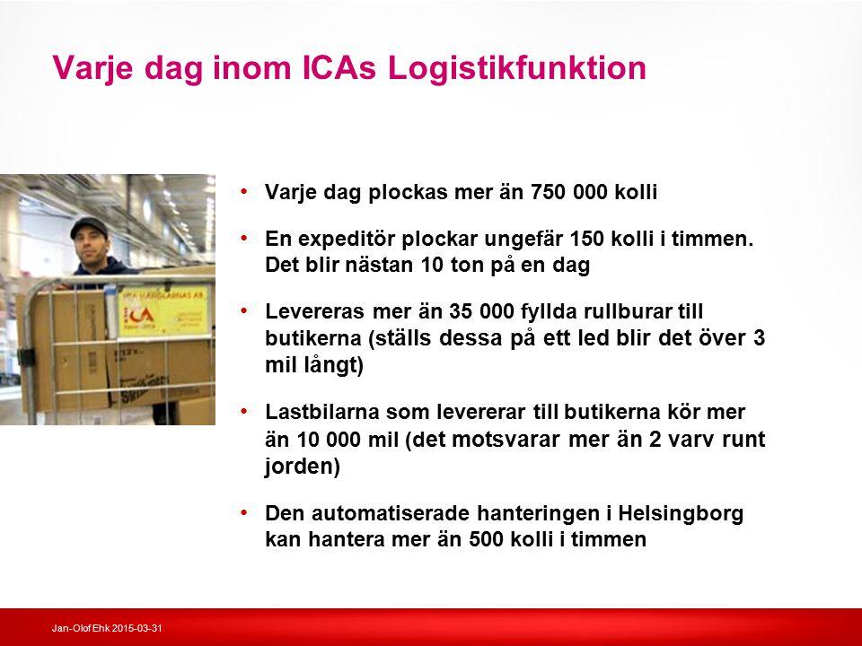 Varje dag inom ICAs Logistikfunktion