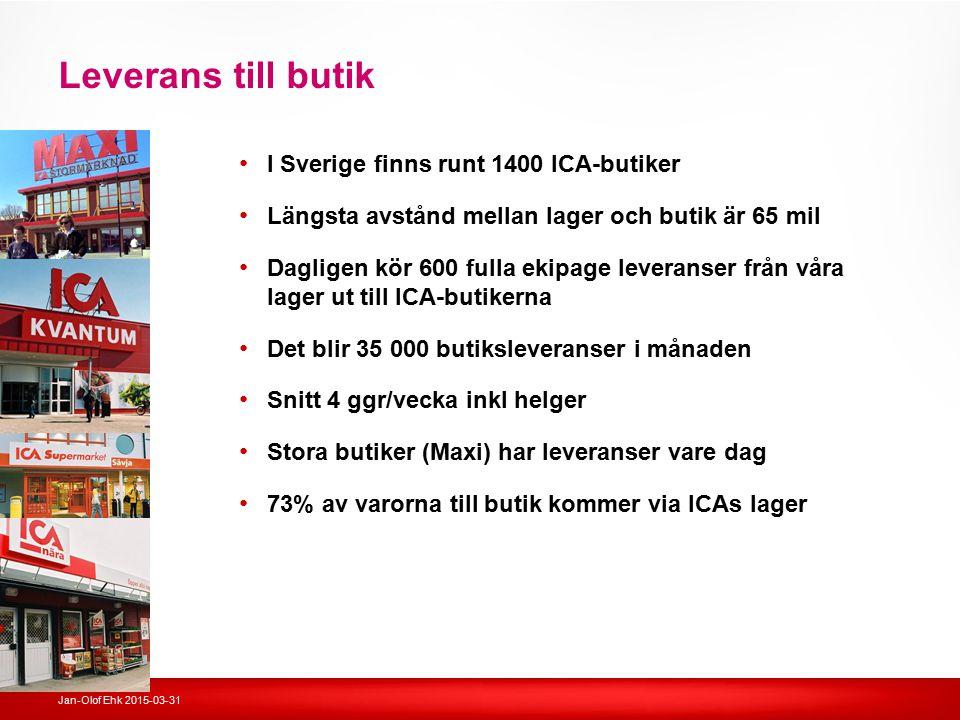 Leverans till butik I Sverige finns runt 1400 ICA-butiker