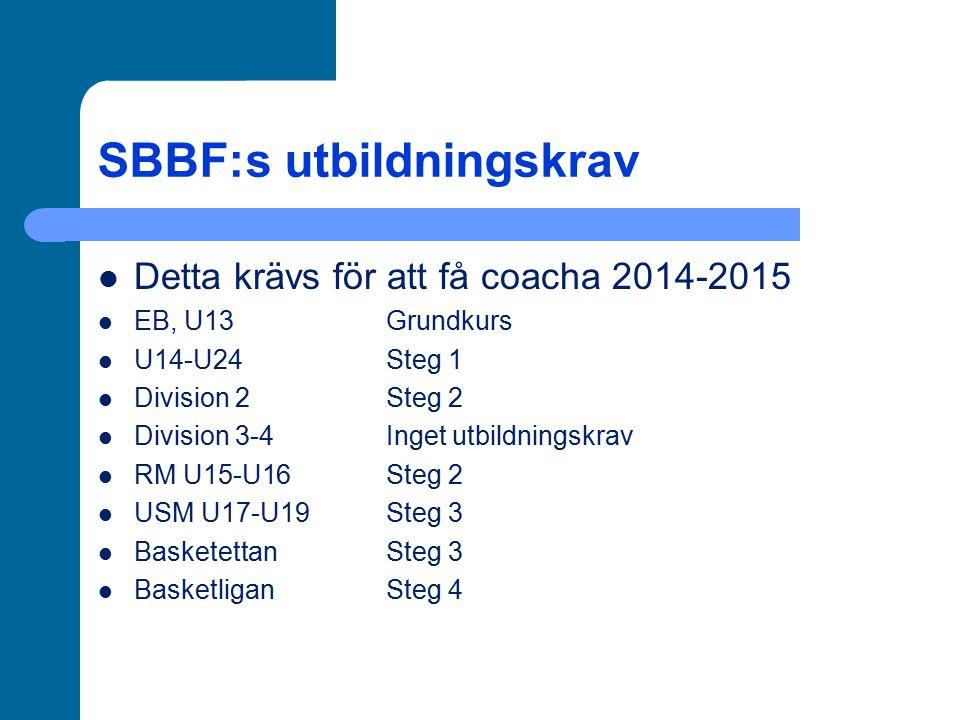 SBBF:s utbildningskrav