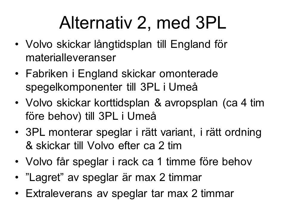 Alternativ 2, med 3PL Volvo skickar långtidsplan till England för materialleveranser.