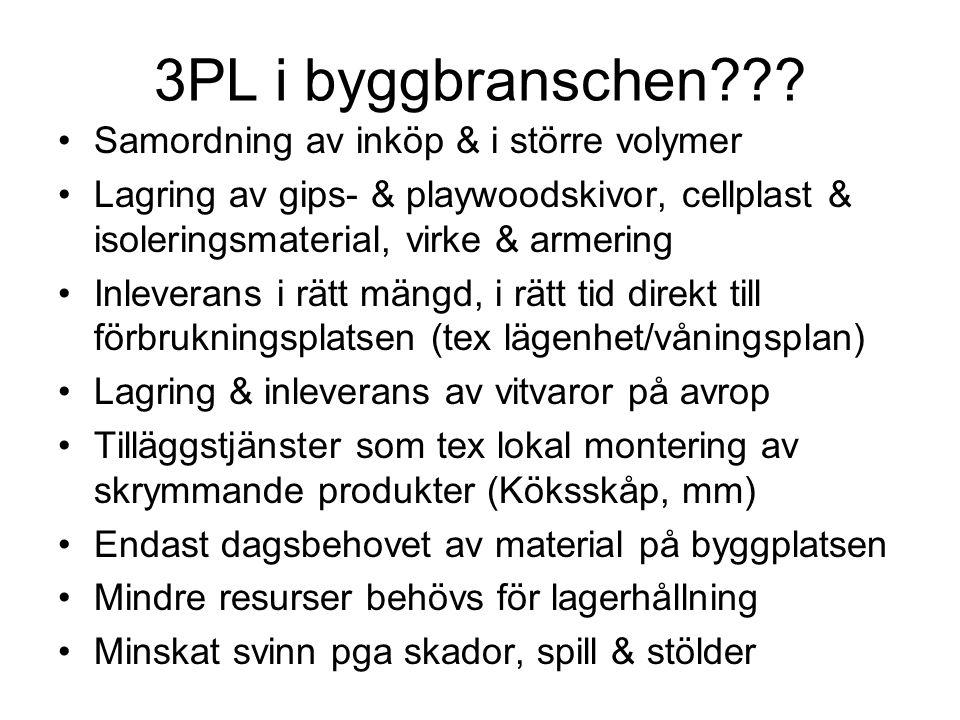 3PL i byggbranschen Samordning av inköp & i större volymer