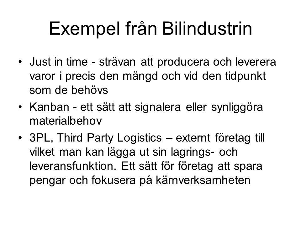 Exempel från Bilindustrin