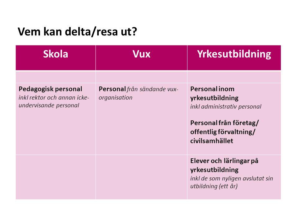 Vem kan delta/resa ut Skola Vux Yrkesutbildning
