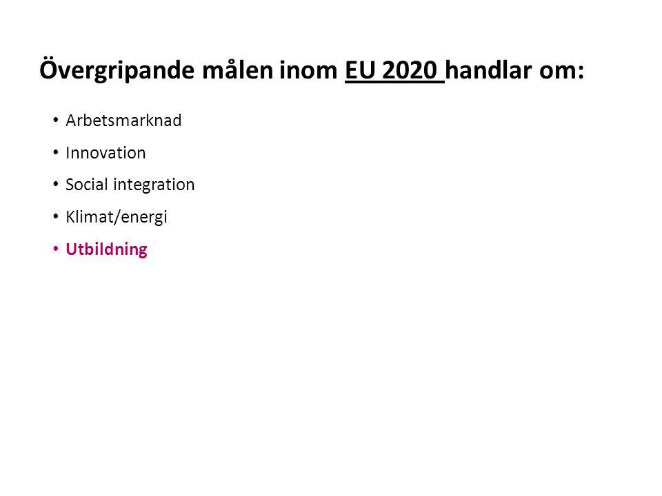Övergripande målen inom EU 2020 handlar om: