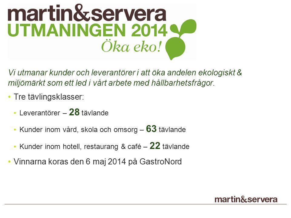 Vinnarna koras den 6 maj 2014 på GastroNord