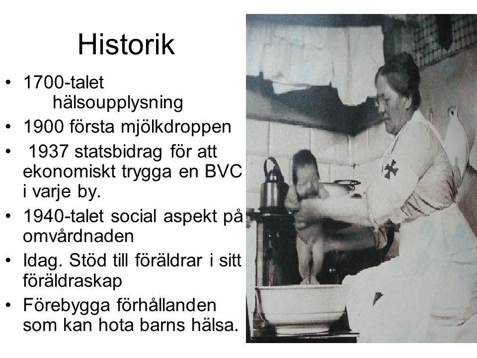 Historik 1700-talet hälsoupplysning 1900 första mjölkdroppen