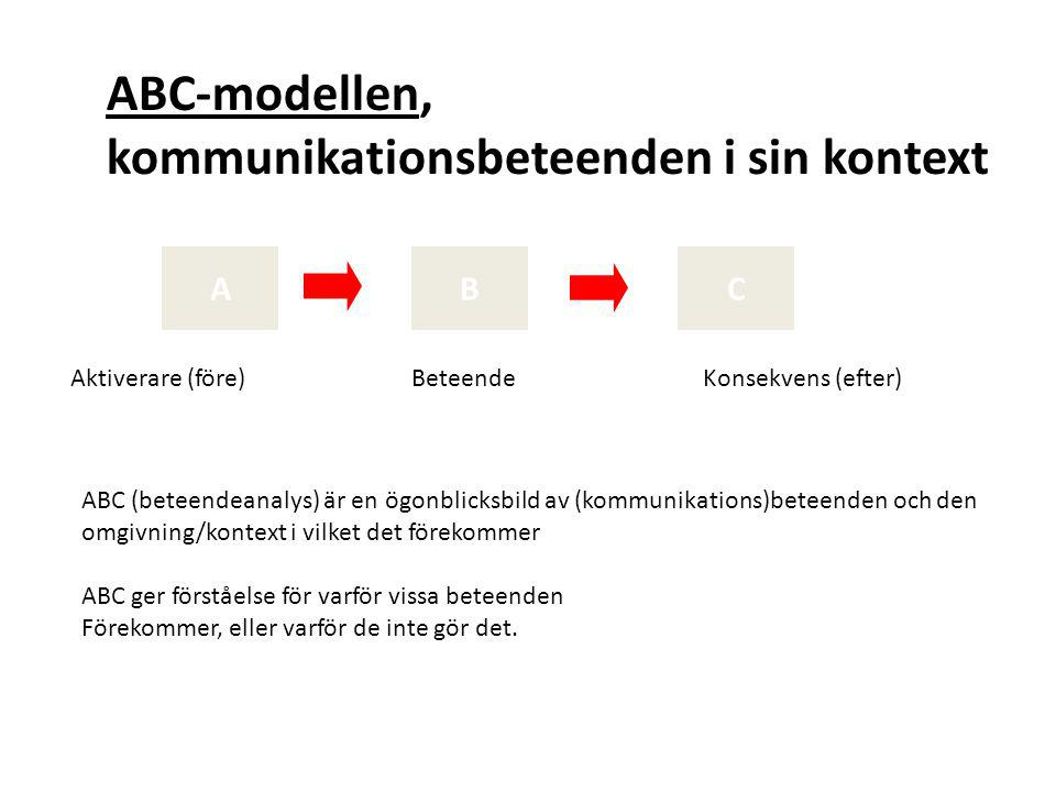 ABC-modellen, kommunikationsbeteenden i sin kontext