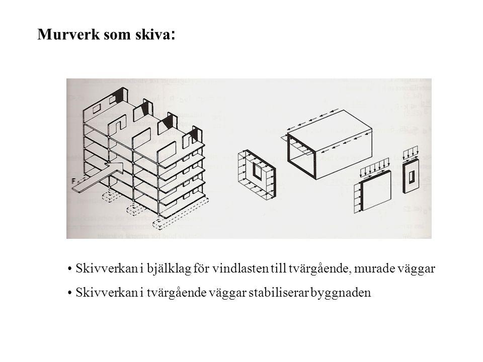 Murverk som skiva: Skivverkan i bjälklag för vindlasten till tvärgående, murade väggar.