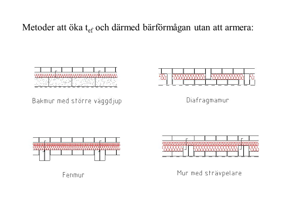 Metoder att öka tef och därmed bärförmågan utan att armera: