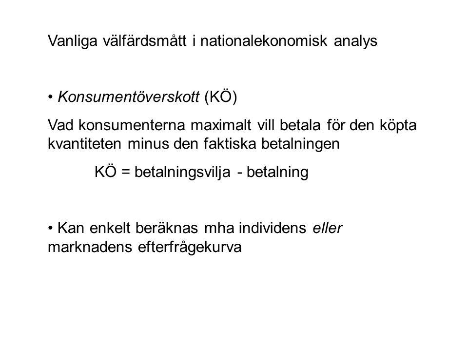 Vanliga välfärdsmått i nationalekonomisk analys