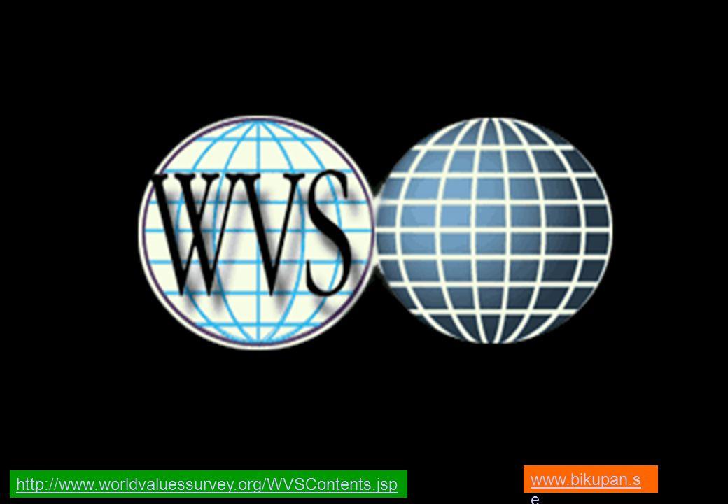 www.bikupan.se http://www.worldvaluessurvey.org/WVSContents.jsp