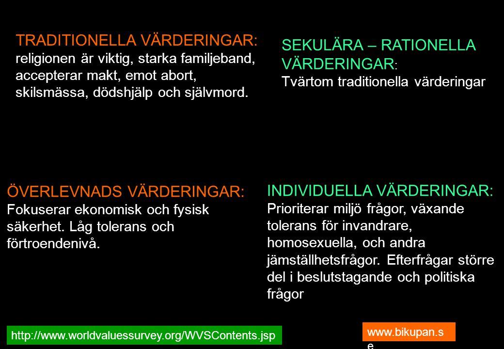 TRADITIONELLA VÄRDERINGAR: SEKULÄRA – RATIONELLA VÄRDERINGAR: