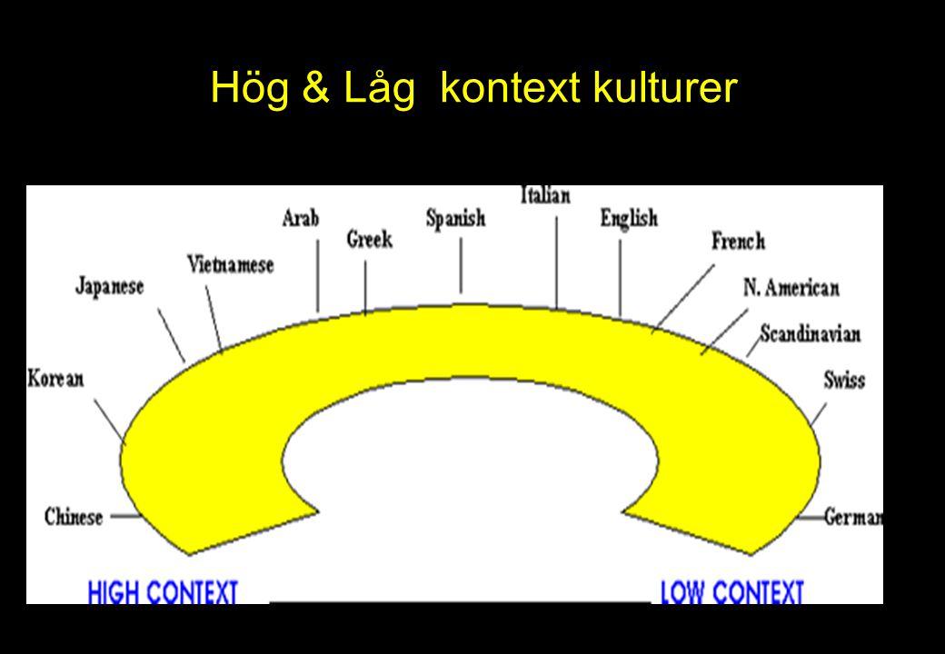 Hög & Låg kontext kulturer