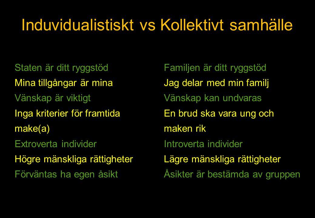 Induvidualistiskt vs Kollektivt samhälle