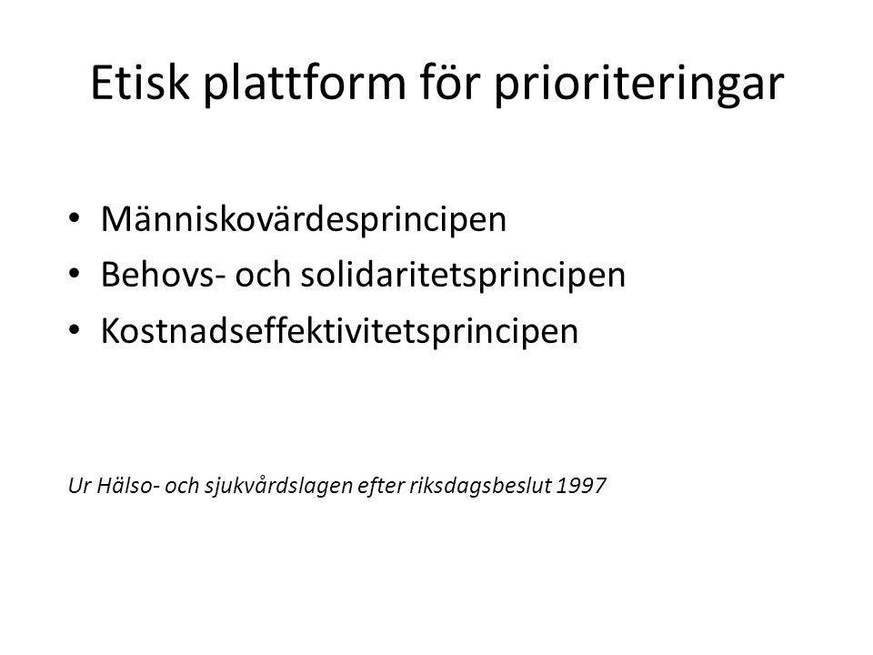 Etisk plattform för prioriteringar