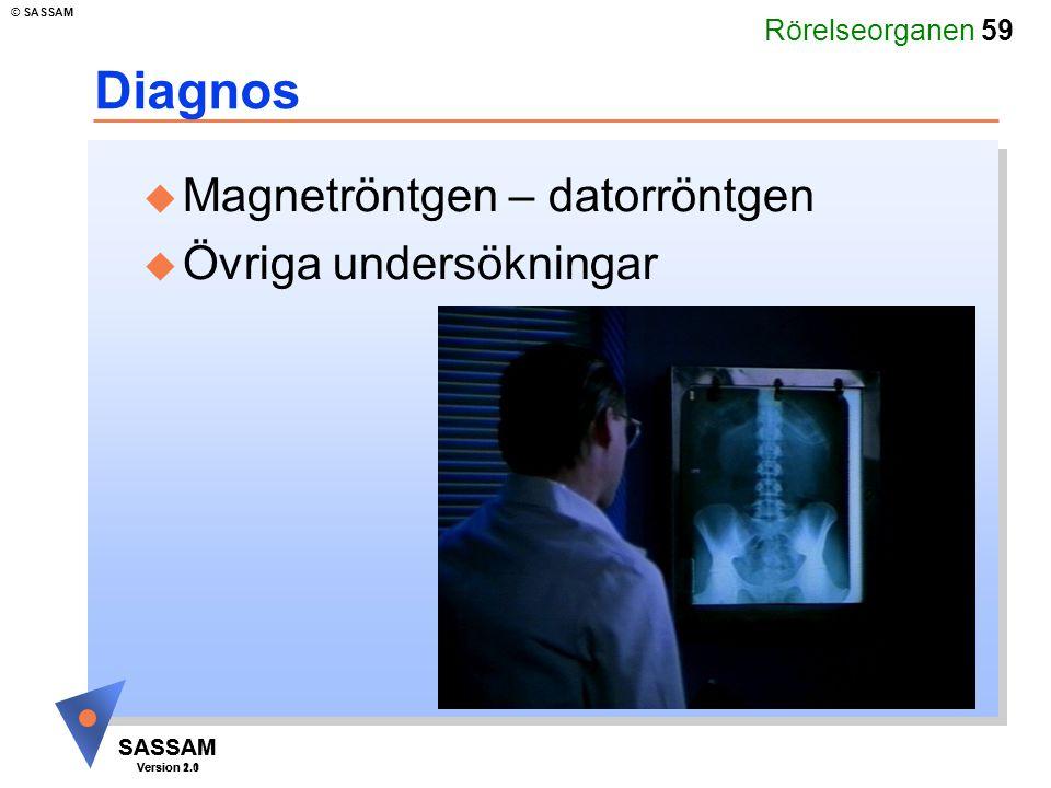 Diagnos Magnetröntgen – datorröntgen Övriga undersökningar Kommentar: