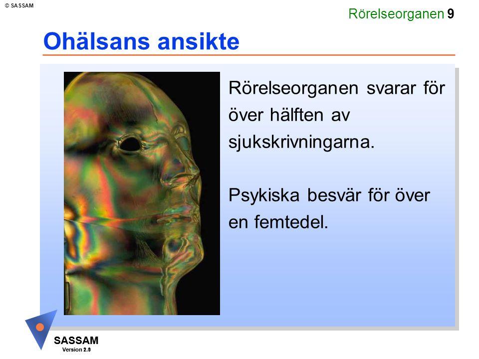 Ohälsans ansikte Rörelseorganen svarar för över hälften av