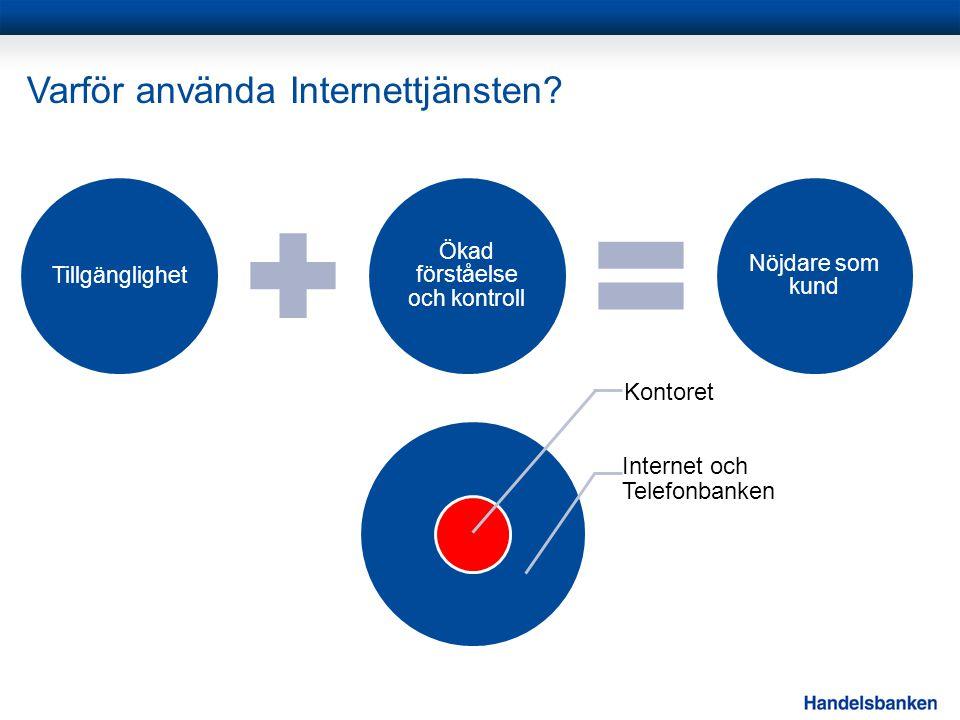Varför använda Internettjänsten
