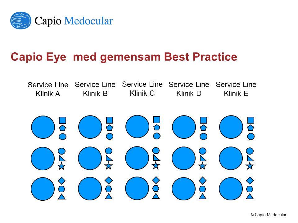 Capio Eye med gemensam Best Practice