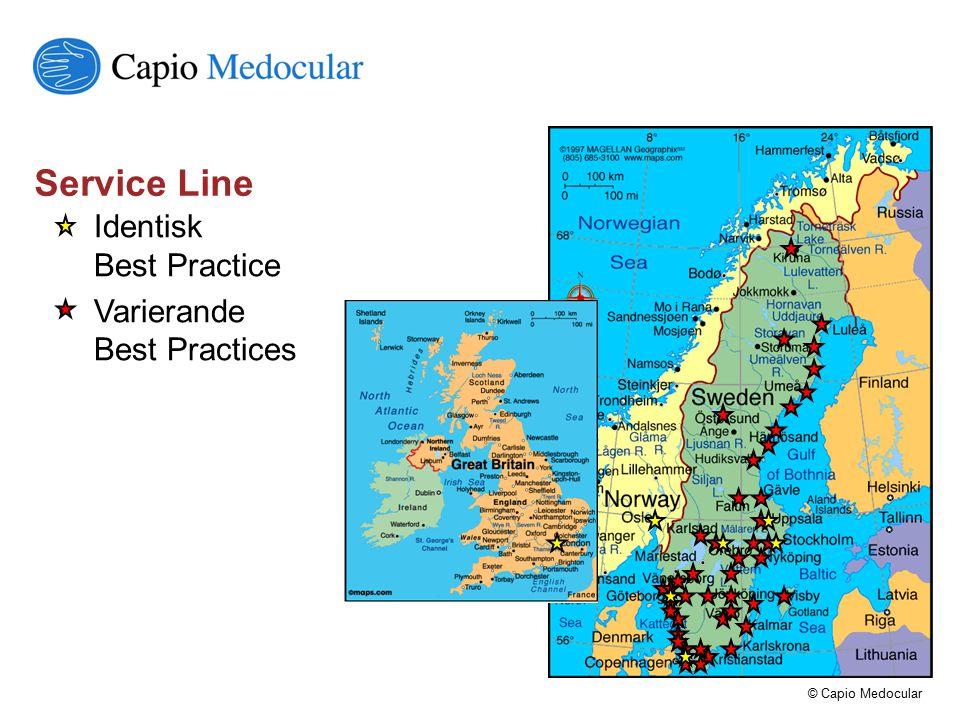 Service Line Identisk Best Practice Varierande Best Practices