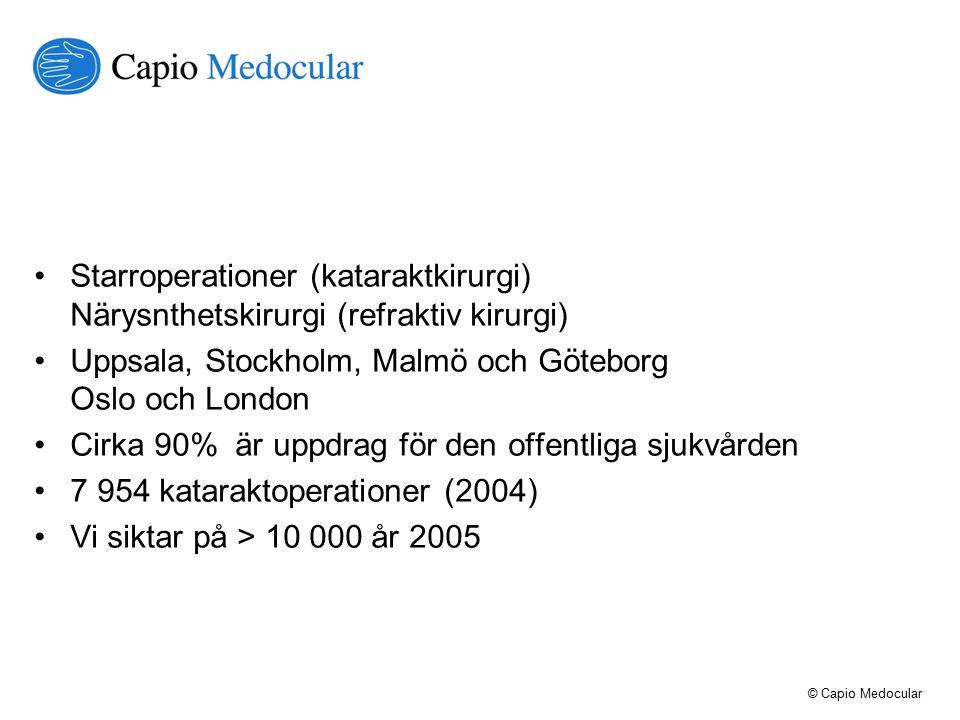 Starroperationer (kataraktkirurgi) Närysnthetskirurgi (refraktiv kirurgi)