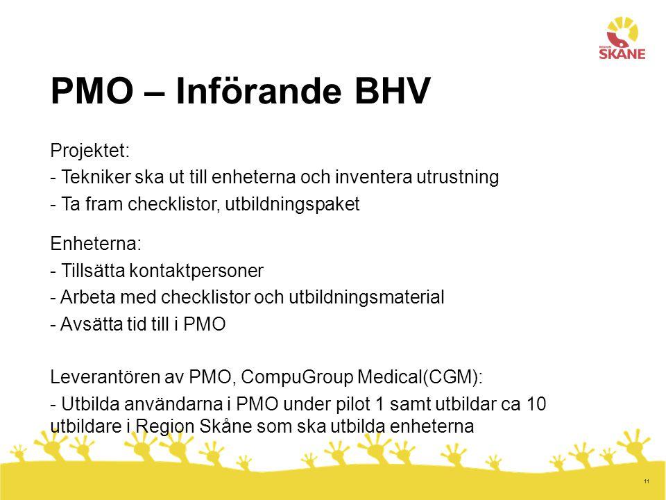 PMO – Införande BHV Projektet: