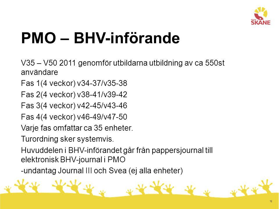 PMO – BHV-införande V35 – V50 2011 genomför utbildarna utbildning av ca 550st användare. Fas 1(4 veckor) v34-37/v35-38.