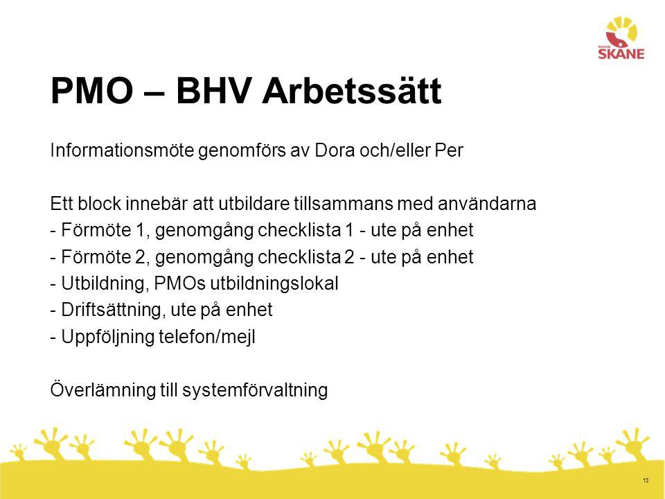 PMO – BHV Arbetssätt Informationsmöte genomförs av Dora och/eller Per
