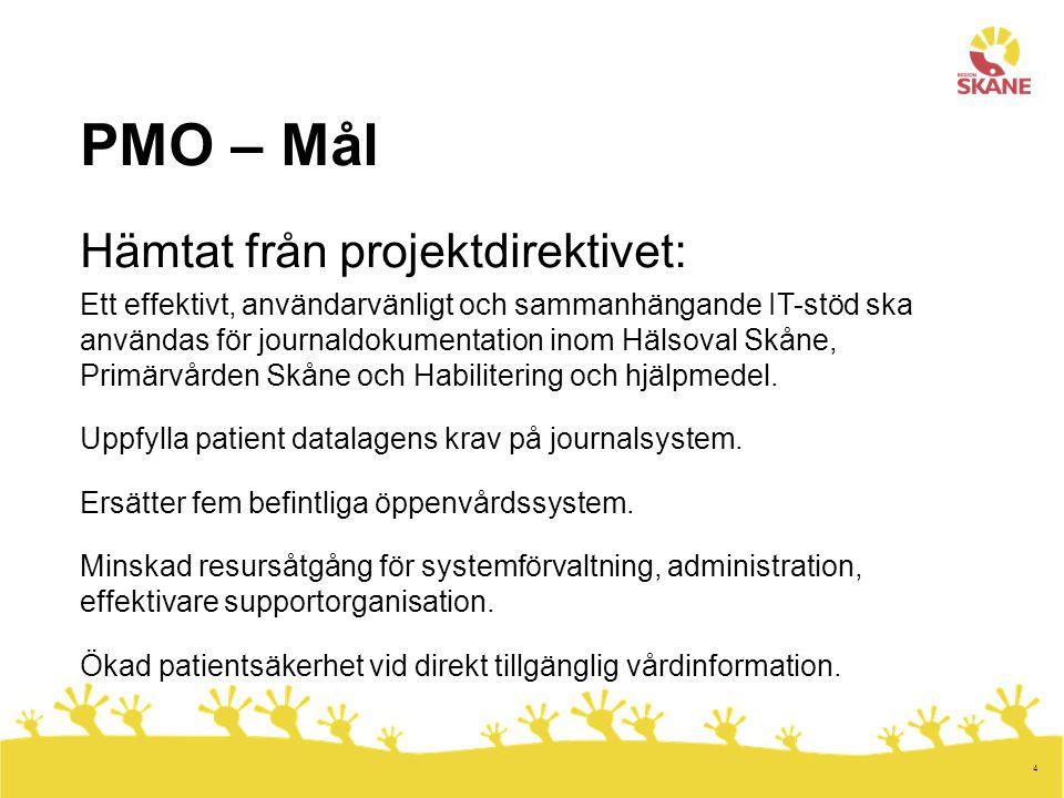 PMO – Mål Hämtat från projektdirektivet: