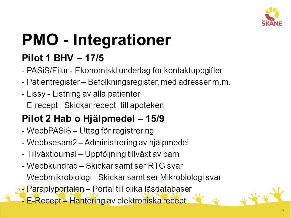 PMO - Integrationer Pilot 1 BHV – 17/5 Pilot 2 Hab o Hjälpmedel – 15/9
