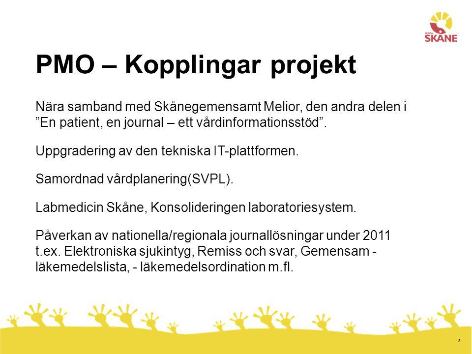 PMO – Kopplingar projekt