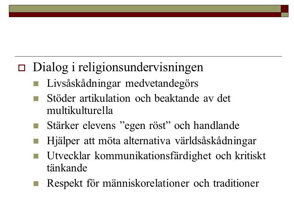 Dialog i religionsundervisningen