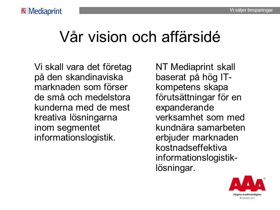 Vår vision och affärsidé