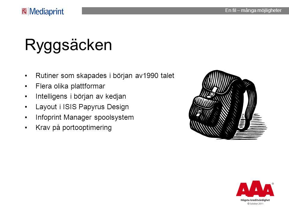 Ryggsäcken Rutiner som skapades i början av1990 talet