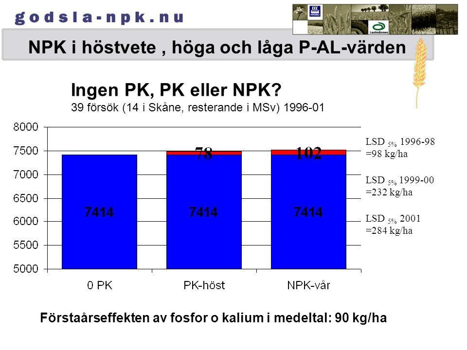 NPK i höstvete , höga och låga P-AL-värden