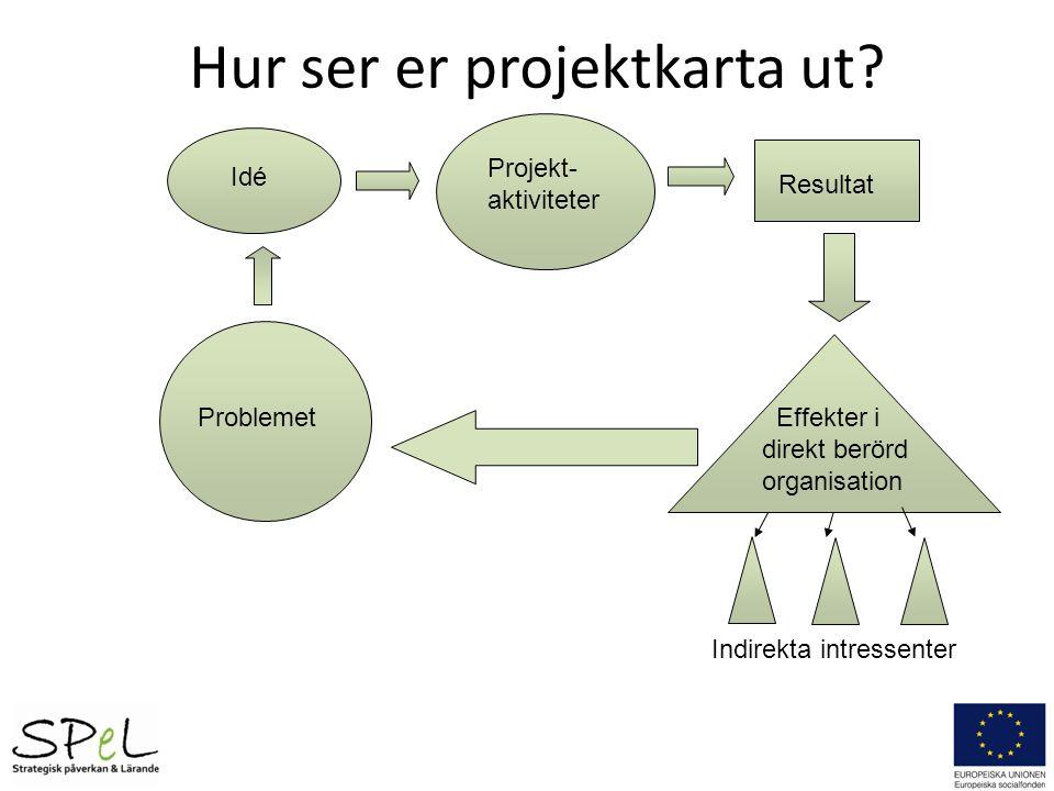Hur ser er projektkarta ut