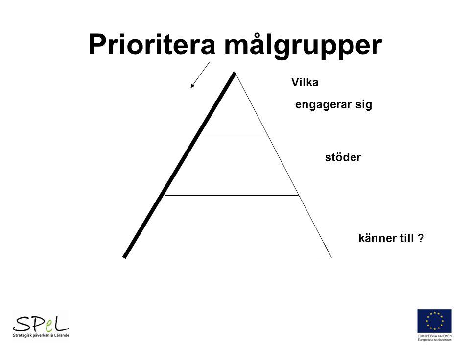 Prioritera målgrupper