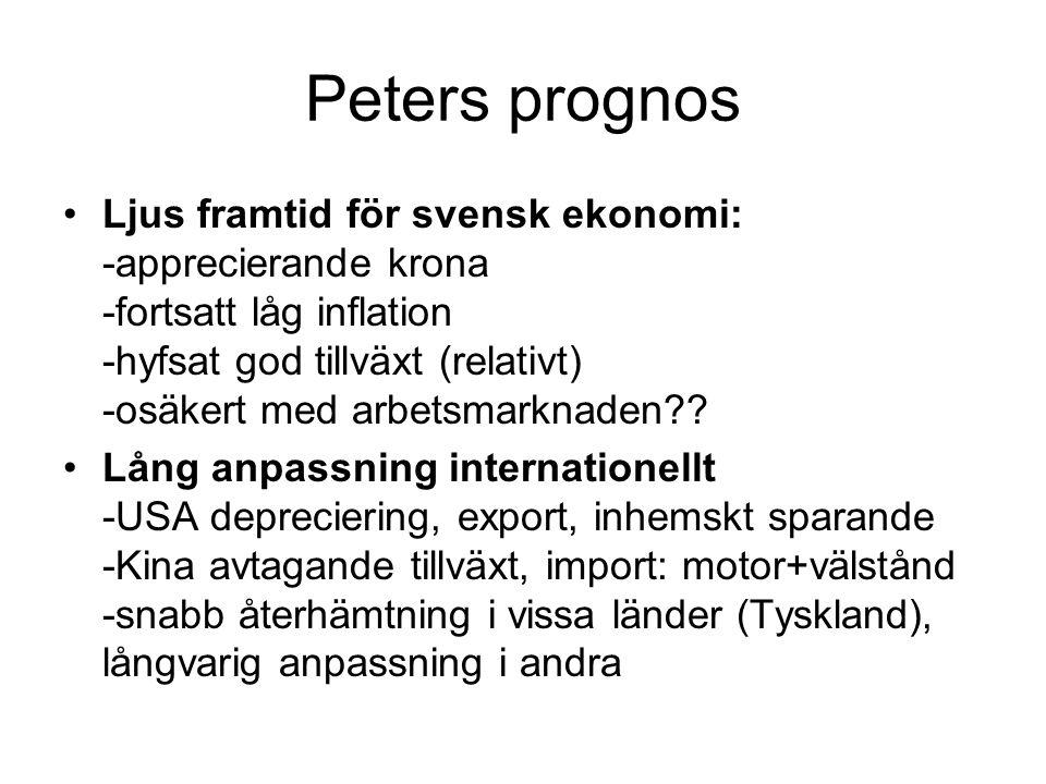 Peters prognos
