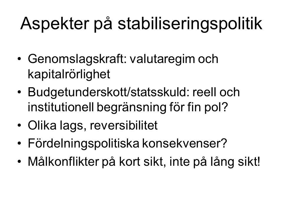 Aspekter på stabiliseringspolitik